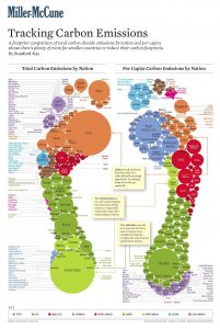 Global-Carbon-Footprint